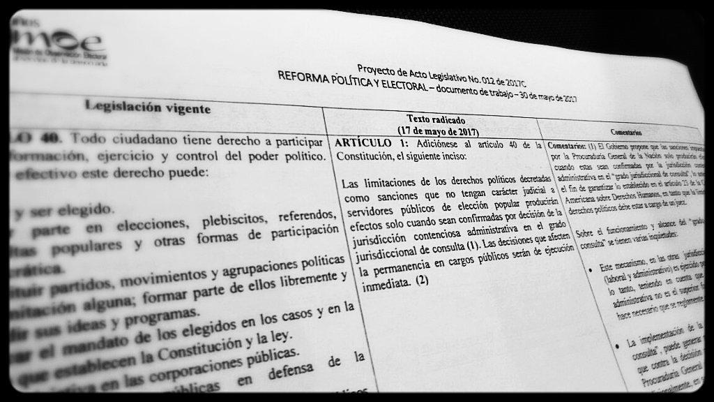 Cuadro de análisis del proyecto de Reforma Política