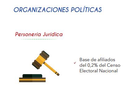 Infografía MOE: Adquisición Progresiva de Derechos