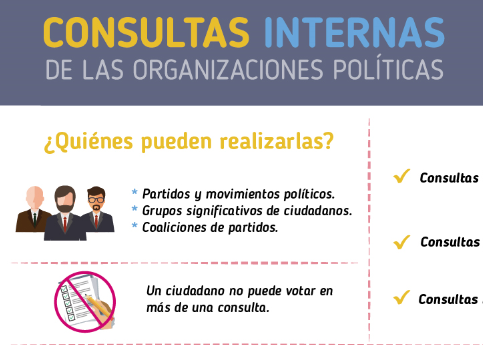 Infografía MOE: consultas internas de organizaciones políticas 2017