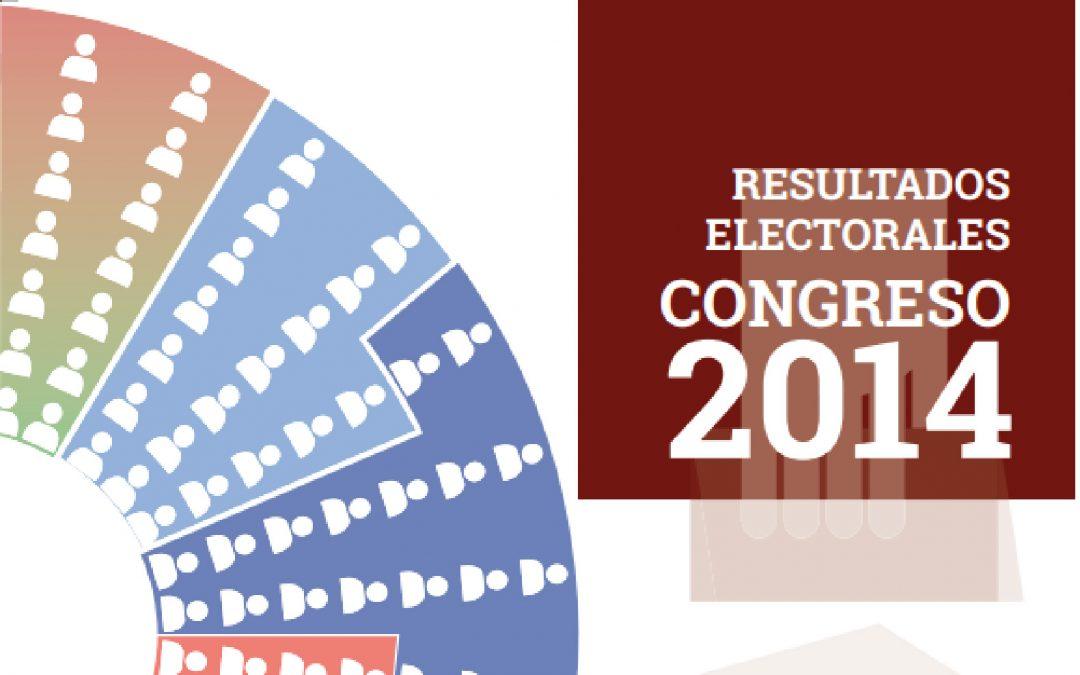 Resultado electorales Congreso 2014